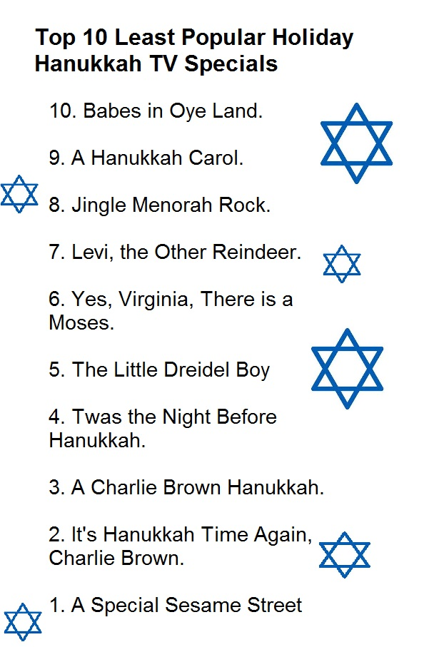 Top 10 Good Hanukkah Quotes