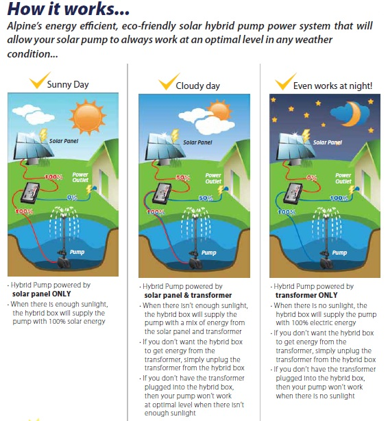 Alpine Solar Pump Diagram