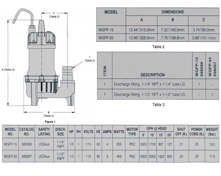 Specification Sheet for the Little Giant Water Feature Pumps - WFGP-15 and WFGP-33 - CLICK TO VIEW LARGER IMAGE