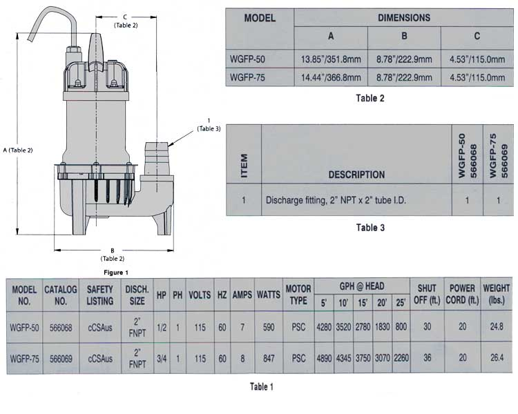 Specification Sheet for the Little Giant Water Feature Pumps - WFGP-50 and WFGP-75 - CLICK TO VIEW LARGER IMAGE