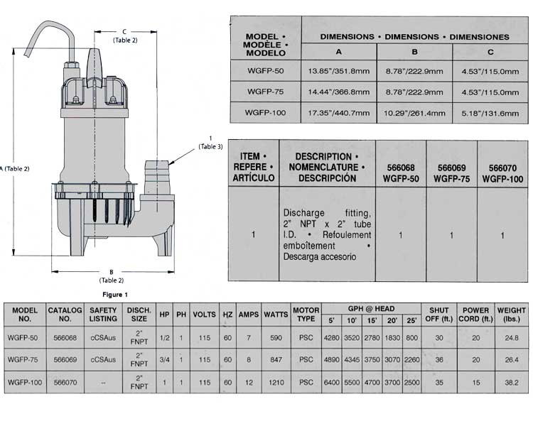 Specification Sheet for the Little Giant Water Feature Pumps - WFGP-100 - CLICK TO VIEW LARGER IMAGE