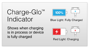 Charge-Glo Indicator