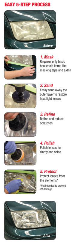 3m headlight lens cleaning kit