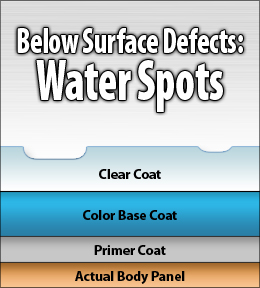 The CR Spotless Water Systems prevent water spots and mineral etching.