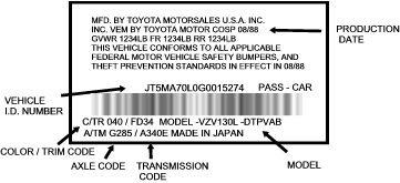 The I.D. label (VIN tag) can be located on the inside of the driver's