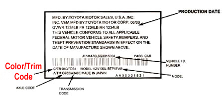 Toyota Touch Up Paint