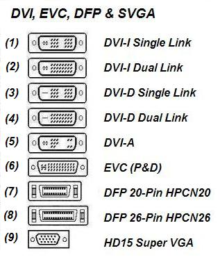 Digital Dvi Pinout Diagram on displayport cable pinout diagram