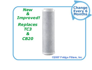OmniFilter CB3 Undersink Filter Replacement Cartridge