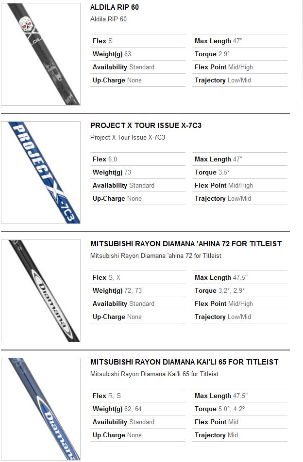 Titleist 910D3 Shaft Specs