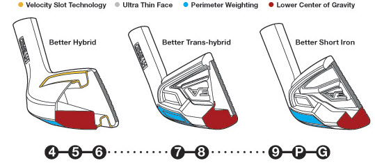 Adams Idea a12 OS Hybrid Iron Set - Steel Shafts Specs