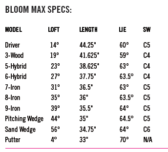 Cleveland Women's Bloom Max Complete Set Specs