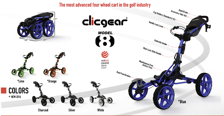 Available colors clicgear 8.0