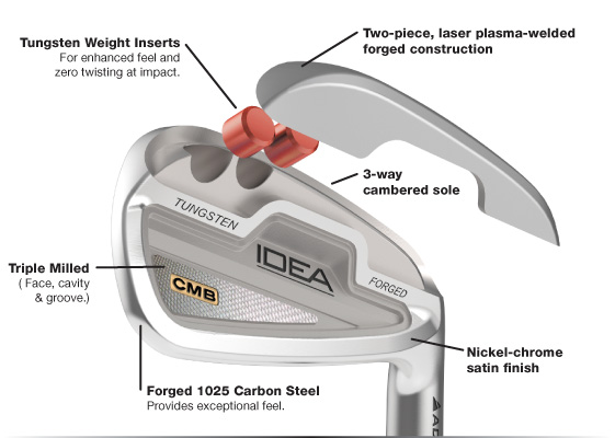Adams Idea CMB Irons Specs