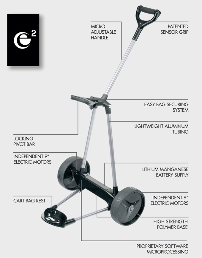 eMotion Caddy Electric e3 Golf Cart Specs