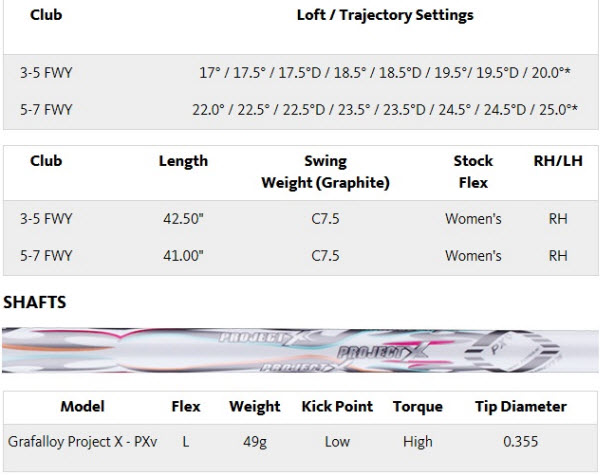 Cobra Lady BIO CELL Fairway Woods Specs