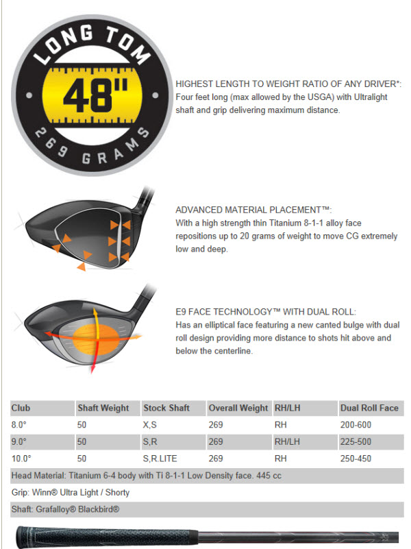 Cobra Long Tom Driver Specs