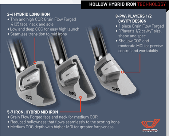 Mizuno MP-H4 Irons Tech diagram