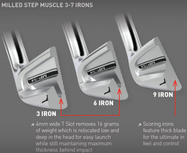 Mizuno MP-54 Irons Specs