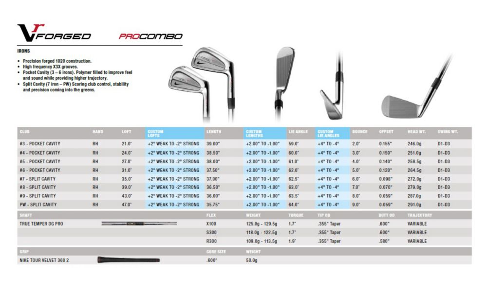 Nike VR Forged Pro Combo Irons - 2014 Specs