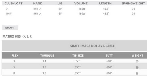 RocketBallz Stage 2 Tour Driver Specs