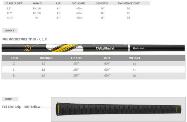 RocketBallz Stage 2 TP Driver Specs