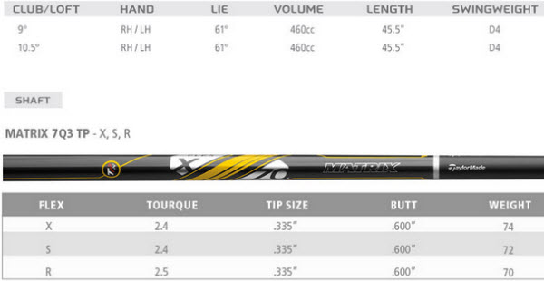 RocketBallz Stage 2 Tour TP Driver Specs