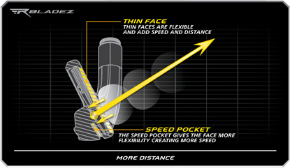 TaylorMade Speed Pocket technology