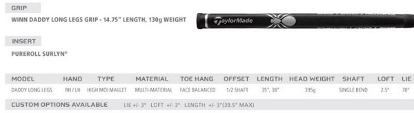 TaylorMade Daddy Long Legs Putters Specs