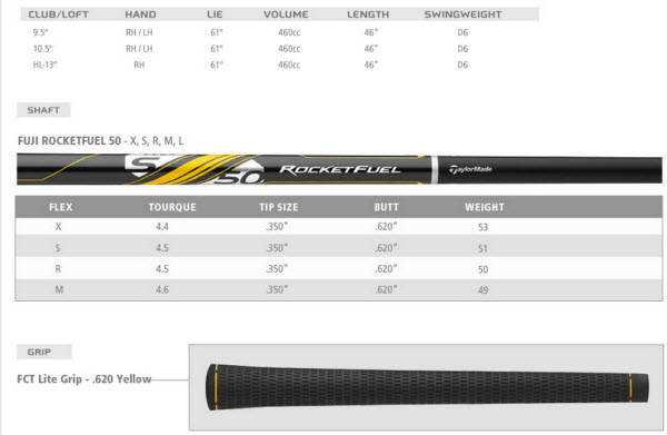 RocketBallz Stage 2 Driver Specs