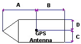 You will need to determine the position of the GPS antenna on board the vessel. You can round the distance to the nearest meter.