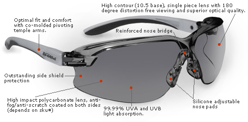 Bolle Axis Safety Glasses Model