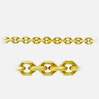 Mens Gold Chain Detail