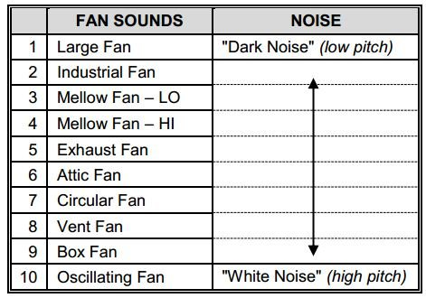 white noise machine for confidentiality