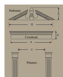 Pediment, Crosshead, and Pilasters of Poly Entrance Systems