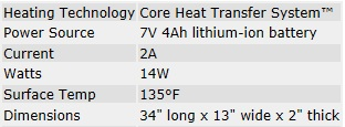 Core Heat Blind Heat Specifications