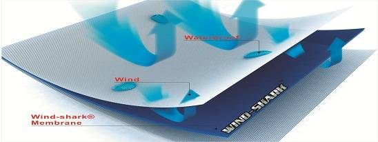 Mobile Warming Wind Shark Fabric