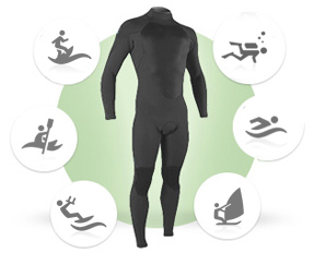 How to Select a Wetsuit