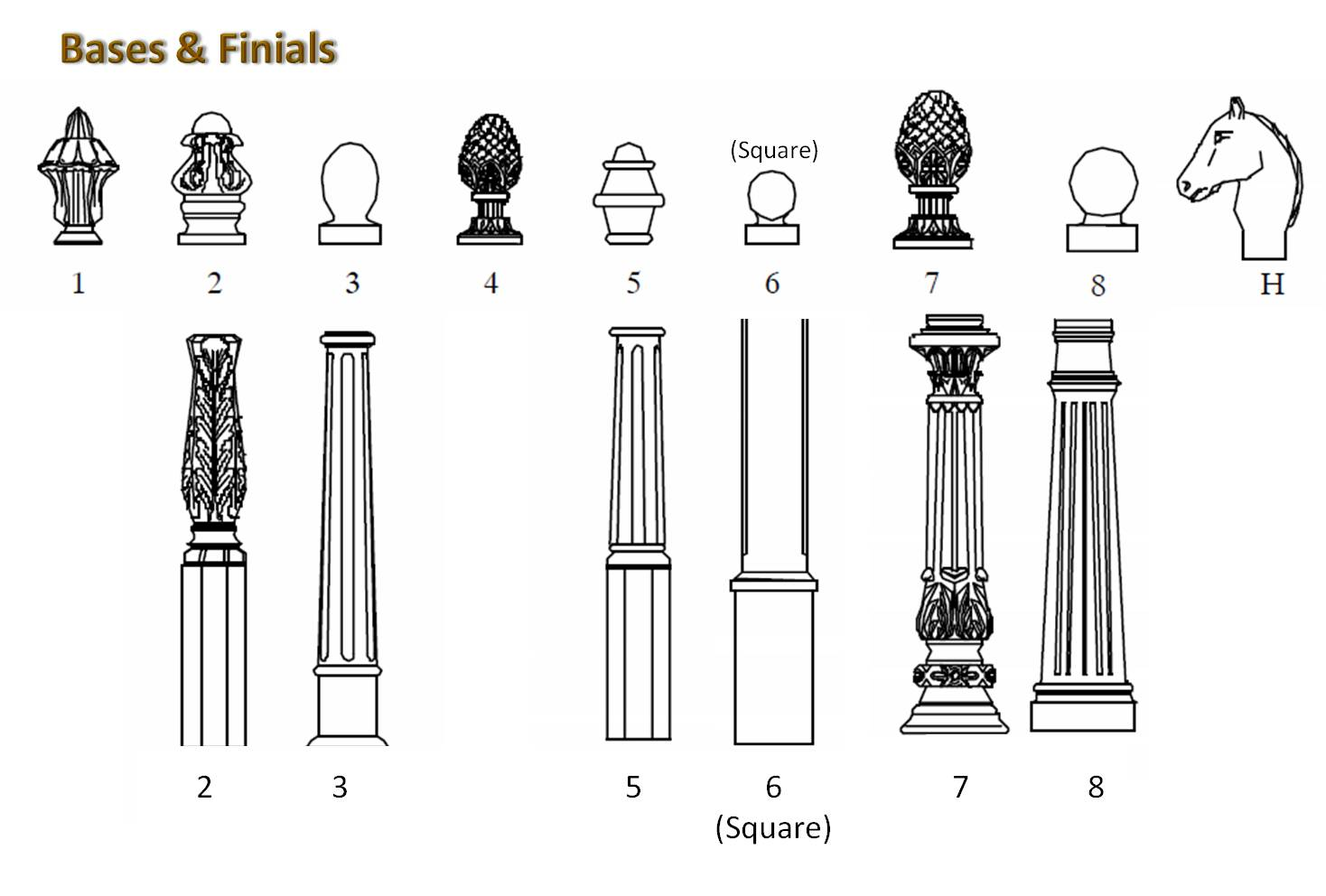 Imperial Traffic Sign Bases and Finials