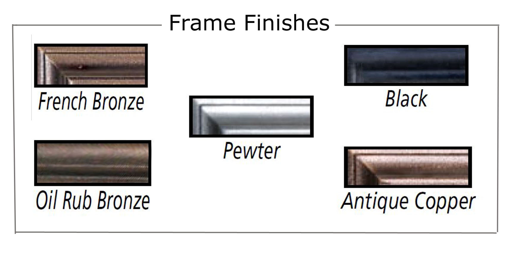 frame-choices