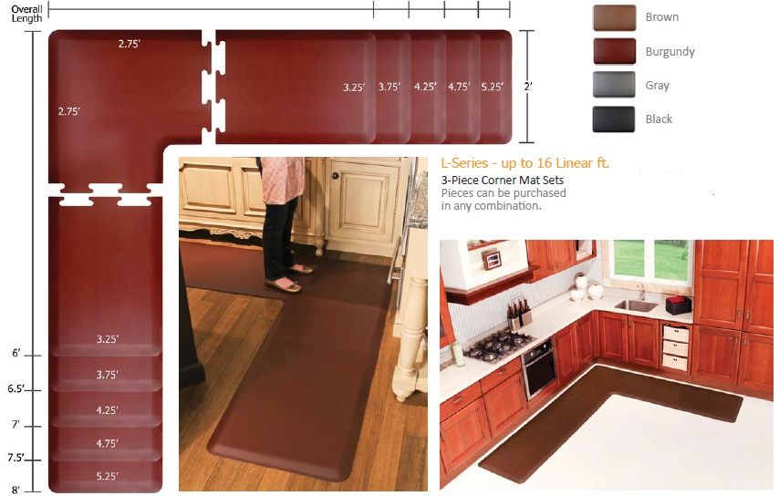 pictures of commercial kitchen anti fatigue mats