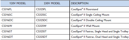 COOLSPOT II Models