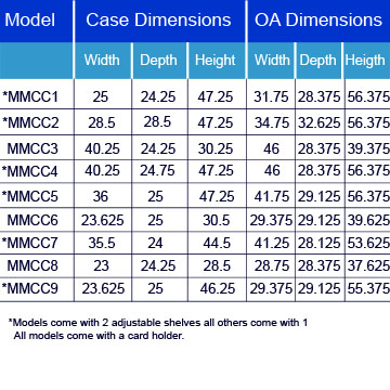 Mac Medical Case Cart Standard Models
