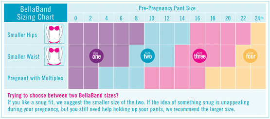 Bella Band Sizing Chart