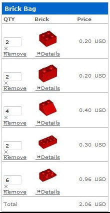 Lego Blocks Order Guide