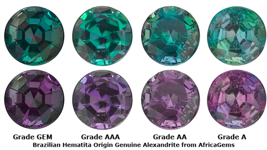 How To Tell Different Alexandrite Grades