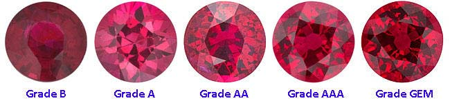 Ruby Gems - Different Ruby Color Tones