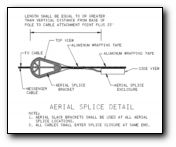 Aerial Splice for Fiber Optic Cables Thumbnail