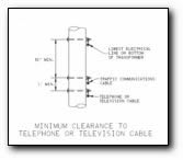 Fiber Optic Cable Clearance to Telephone or Television Calbes