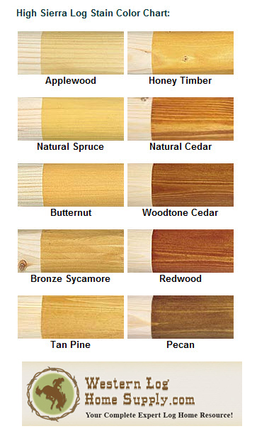 Benjamin Moore Arborcoat Solid Deck Siding Wood Stain