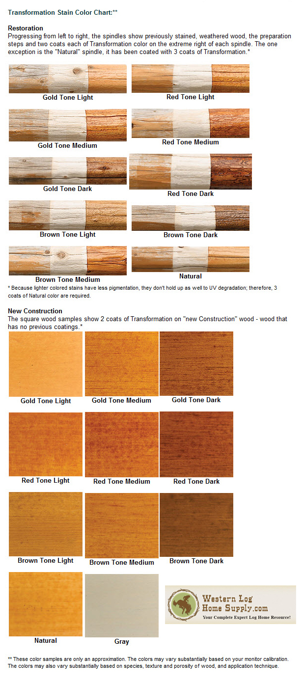 Log cabin stain colors - Transformation Stain
